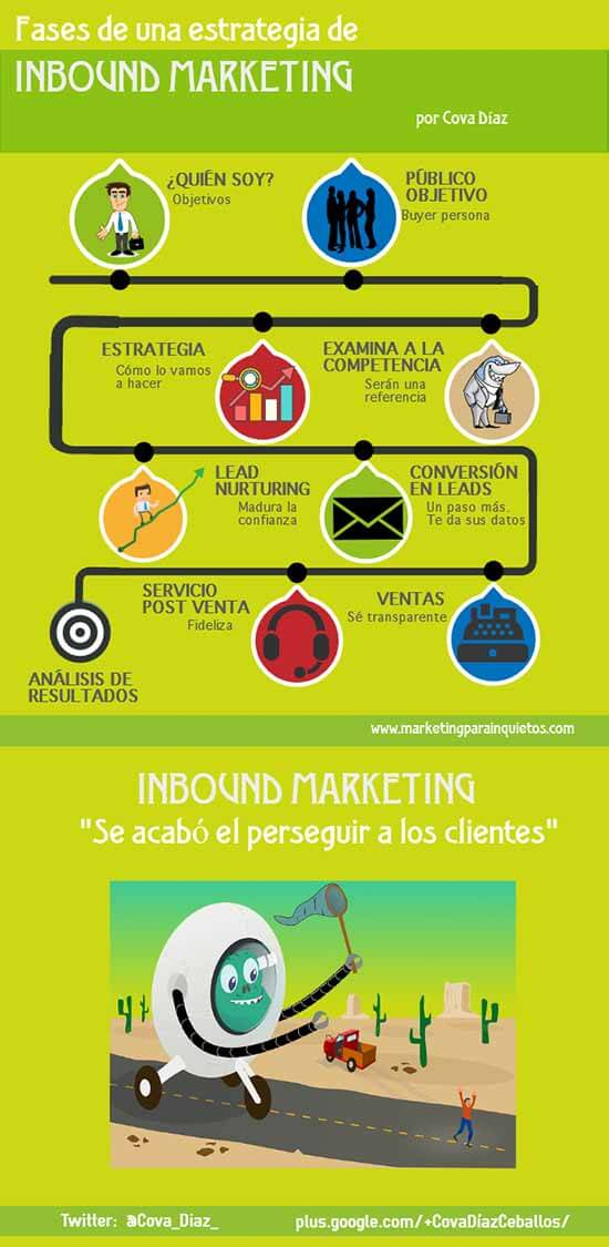 INBOUND MARKETING OUTBOUND
